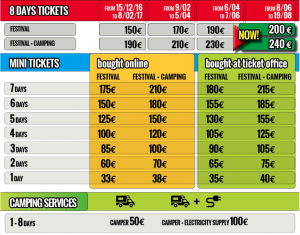 Rototom Reggae Sunsplash price list